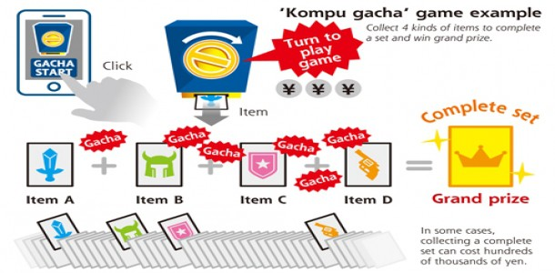 Japanese CAA says Konpu Gacha Violates Sales Law, Stocks Plummet