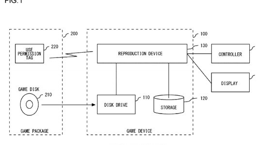 Sony patents game discs that can't be re-sold or shared