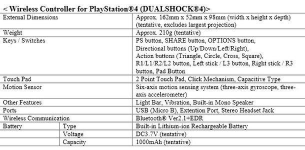PS4DualShock4Specs