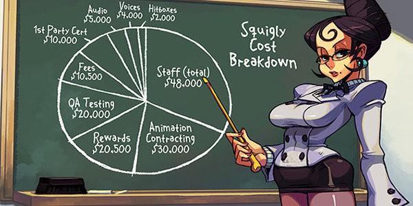 SquiglyCostBreakdown